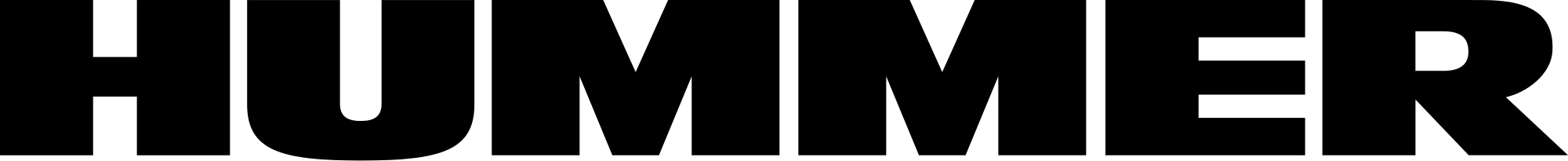 Hummer logo (Present) 2000x205 HD png